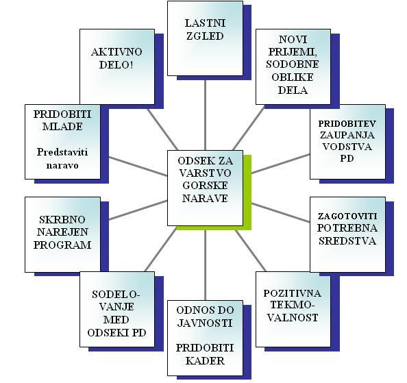 Diagram_OVGN.JPG